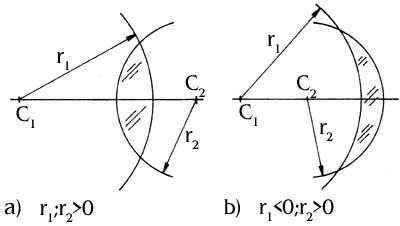 Fizika fogalma