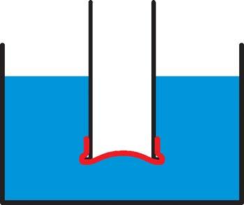 Kísérlet a hidrosztatikai nyomásra 2