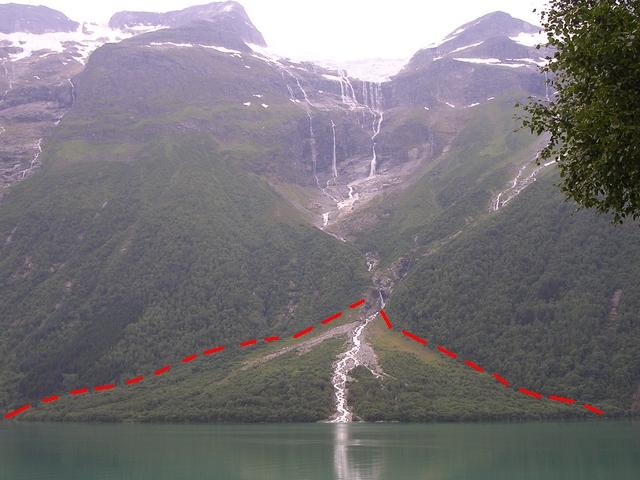 V alakú völgy kialakulása