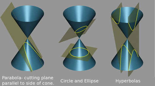 Conic_sections_2