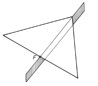 A háromszög súlyvonala- ábra