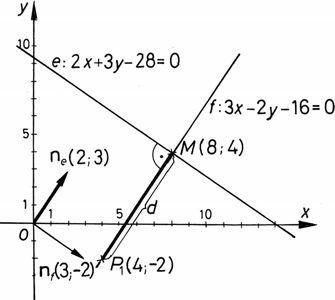 Pont és egyenes távolsága- szemléltető ábra