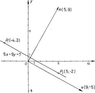 Az egyenes és pontjai