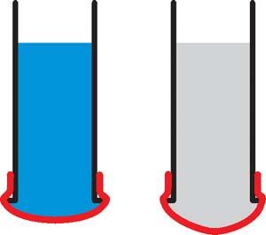 A hidrosztatikai nyomás sűrűségtől való függése