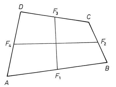 A négyszög középvonalai- ábra