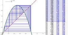 Dinamikus geometria II.