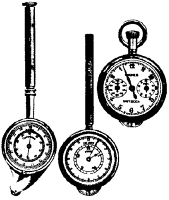 Gördülő távolságmérő