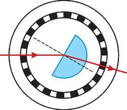 Fénytörés vizsgálata optikai koronggal
