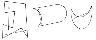 Konkáv sokszög - ábra
