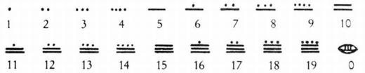 b-maja_s_numeric