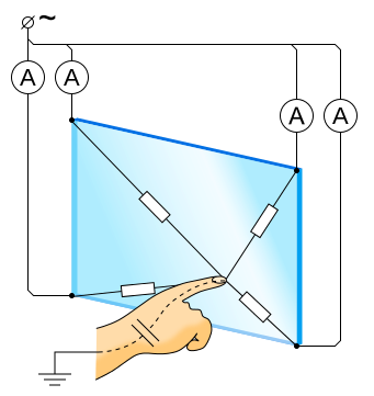 TouchScreen_capacitive.svg
