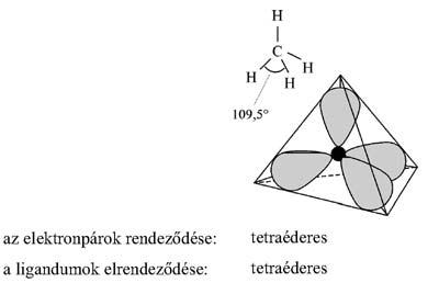 A metán molekula térszerkezete