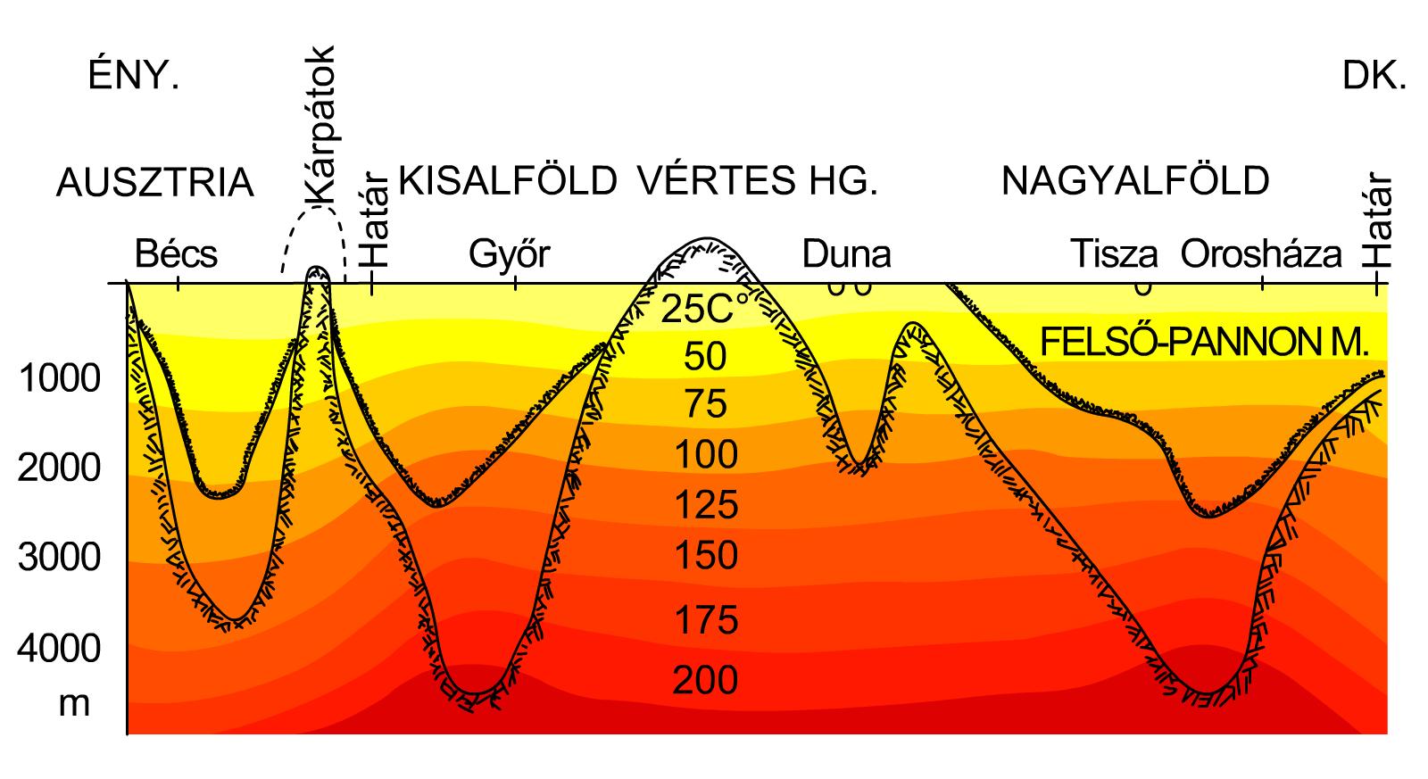 geotermikus térkép magyarország Műszaki alapismeretek | SuliTudásbázis geotermikus térkép magyarország