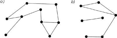 Összefüggés a gráfban