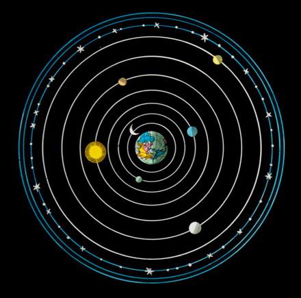 ptolemysystem